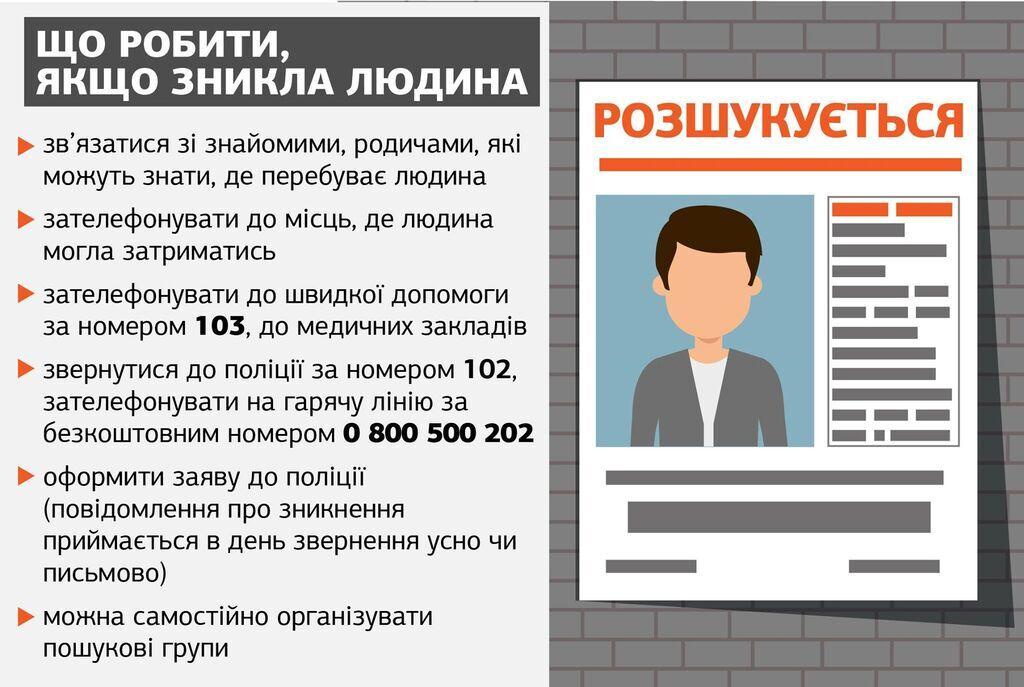 Юридична допомога: Що робити жителям Кіровоградщини, якщо зникла людина?