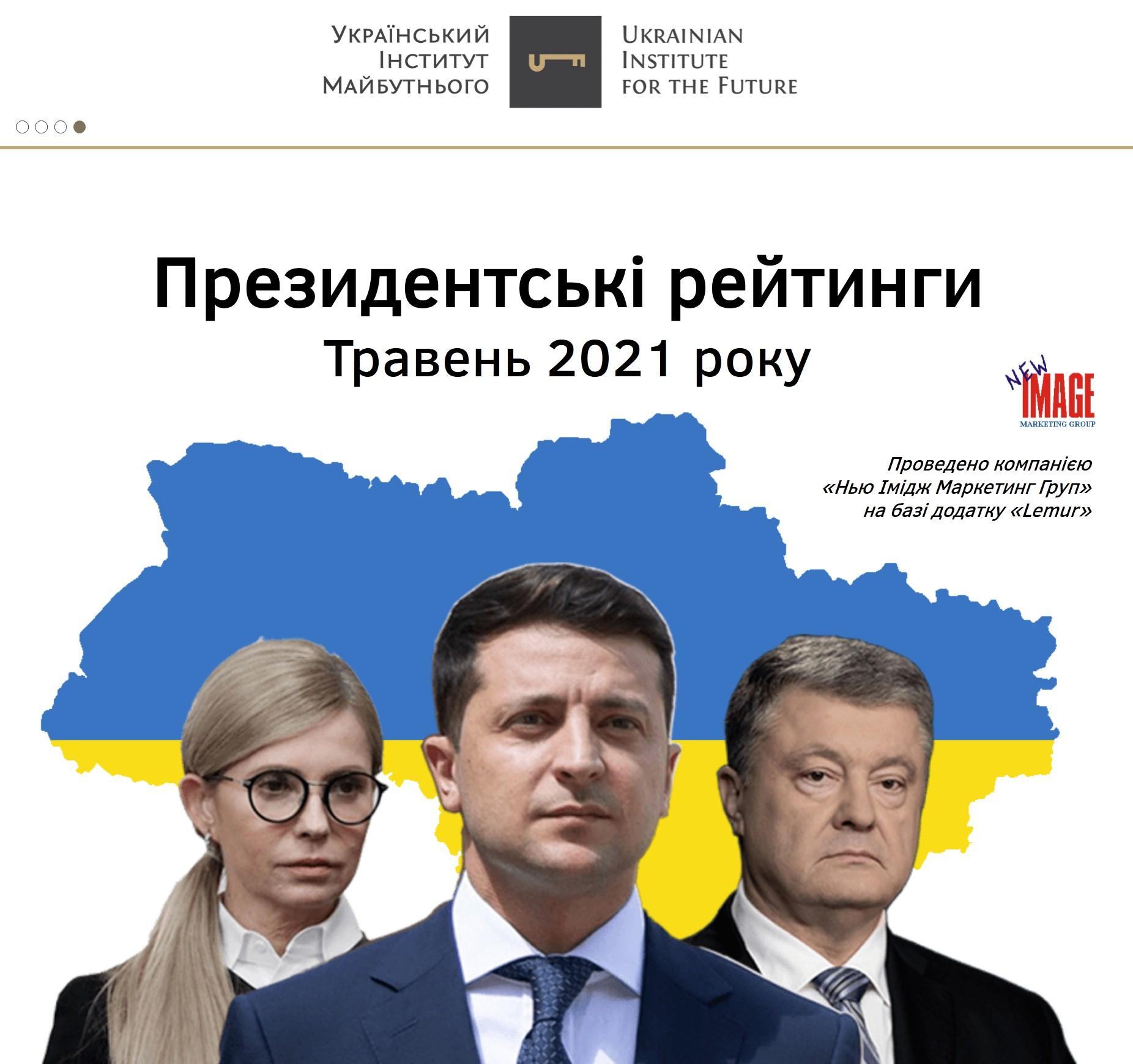 Володимир Зеленський та Юлія Тимошенко – лідери президентського рейтингу, – соціологія